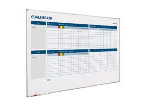 Smit Visual verbeterbord, Goals board