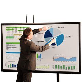 Interactieve touchscreens ideaal tijdens meetings en vergaderingen op kantoor