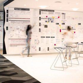 De agile manier van werken is niet meer weg te denken in het nieuwe werken