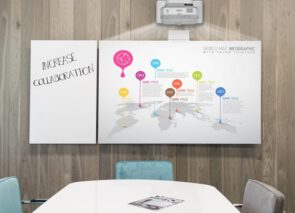 Chameleon whiteboards projection concept